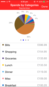 A Budget app helped me track my spending and save.